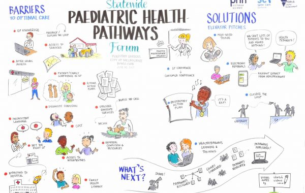 Statewide Paediatric HealthPathways project